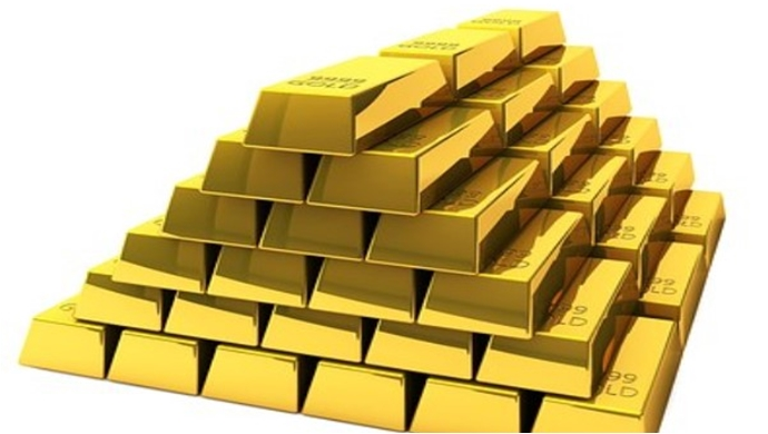 Altın analizi