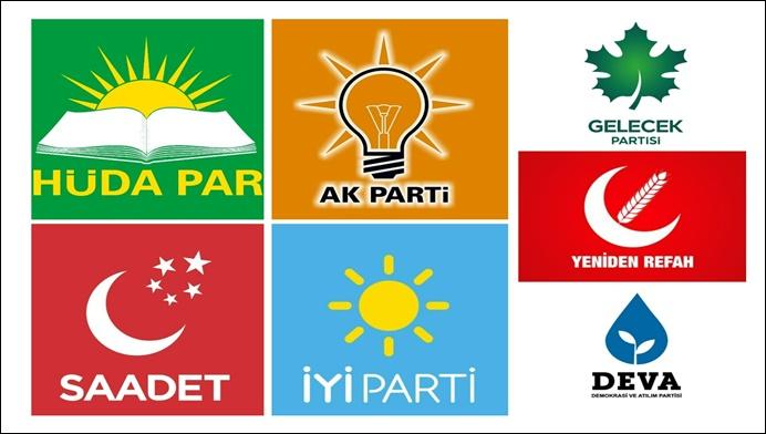 HÜDA PAR'nin siyasi partilerle bayramlaşma programı belli oldu