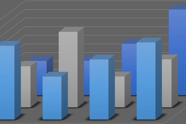 Küresel risk iştahı ve piyasalarda dalgalı bir seyir kaydediliyor