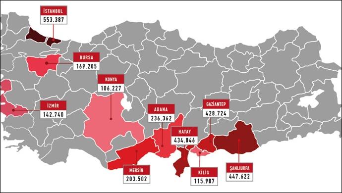 Şanlıurfa Nüfusunun Yüzde 22'si Suriyeli