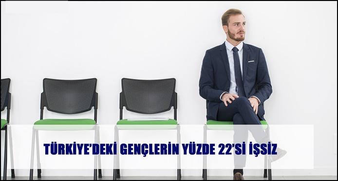 Türkiye'deki Gençlerin Yüzde 22'si İşsiz