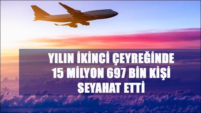 Yılın İkinci Çeyreğinde 15 Milyon 697 Bin Kişi Seyahat Etti